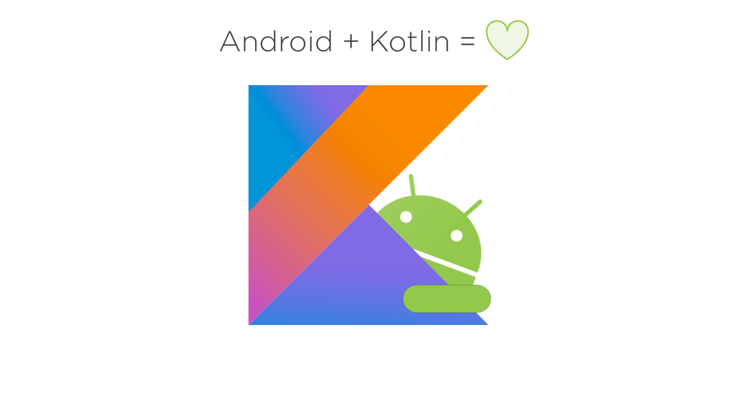Android Kotlin Basics – Extension Functions and Properties